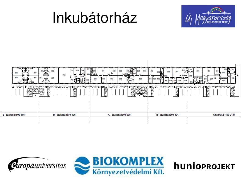 Inkubátorház