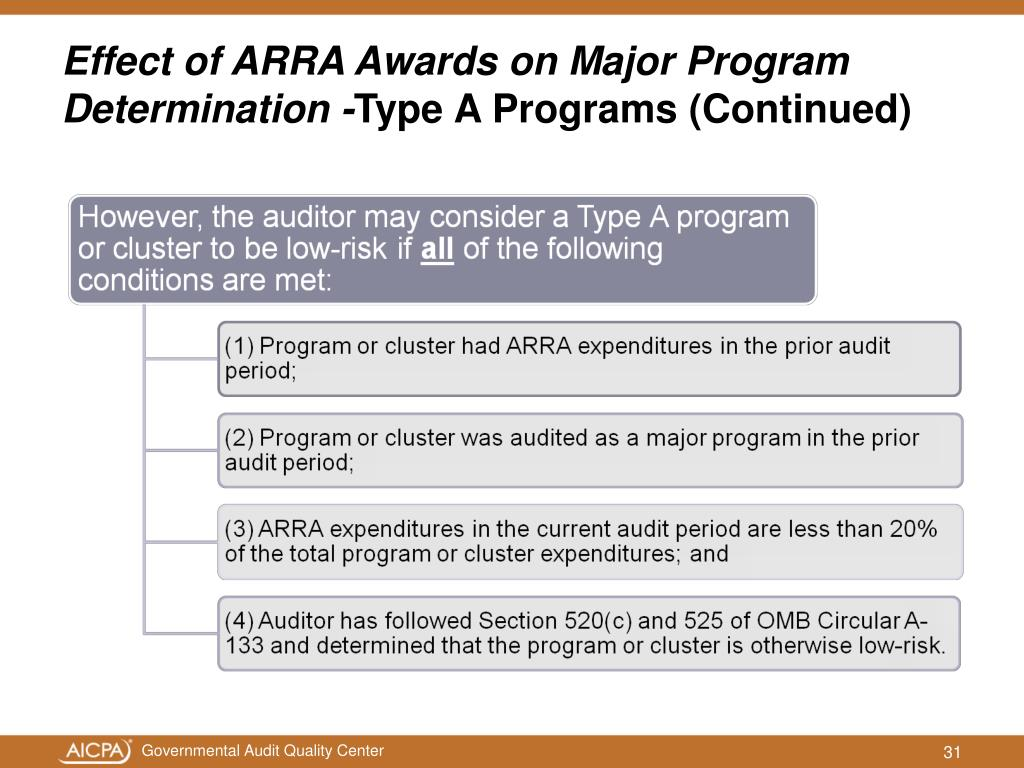 Effect of ARRA Awards on Major Program Determination -