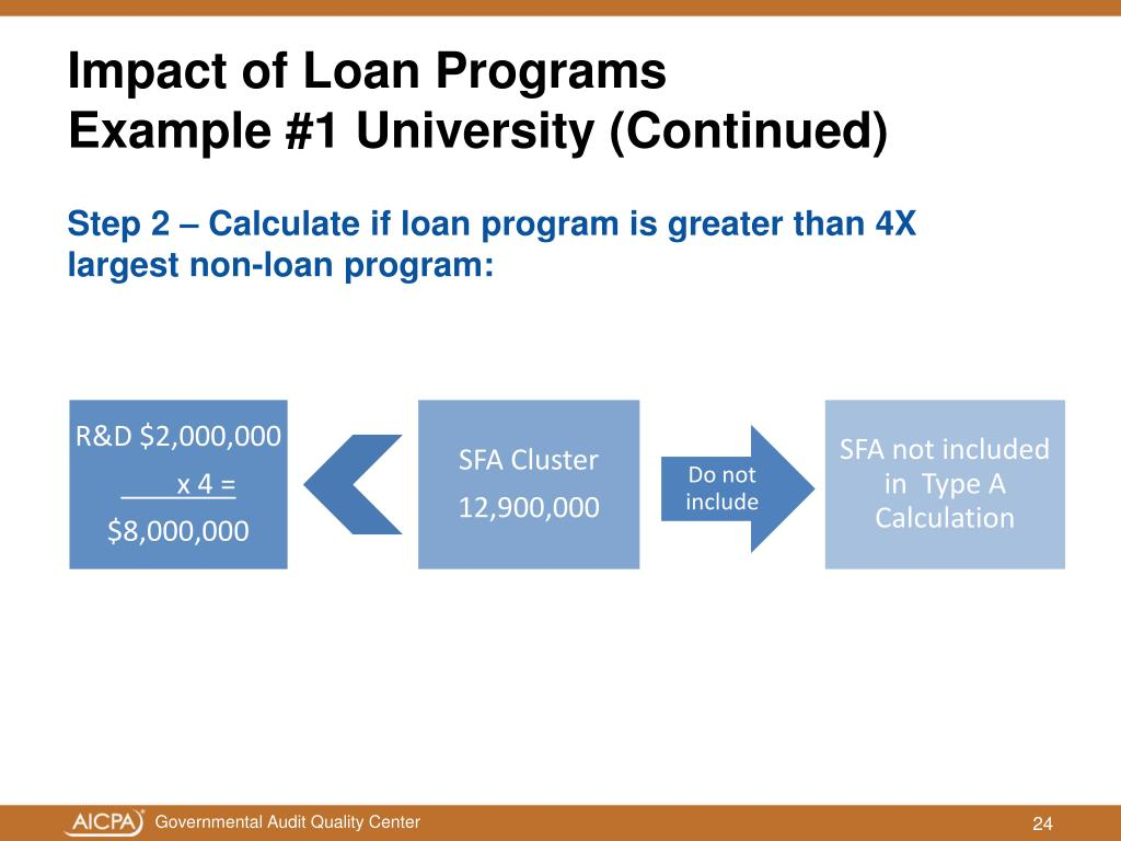 Step 2 – Calculate if loan program is greater than 4X