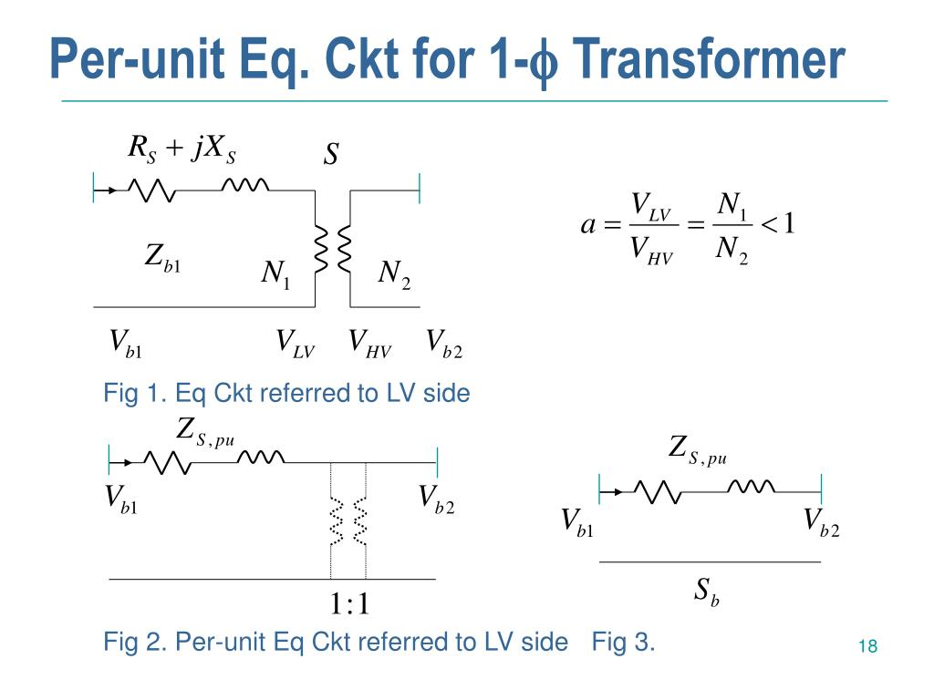 Per-unit Eq. Ckt for 1-