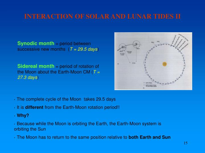 INTERACTION OF SOLAR AND LUNAR TIDES II