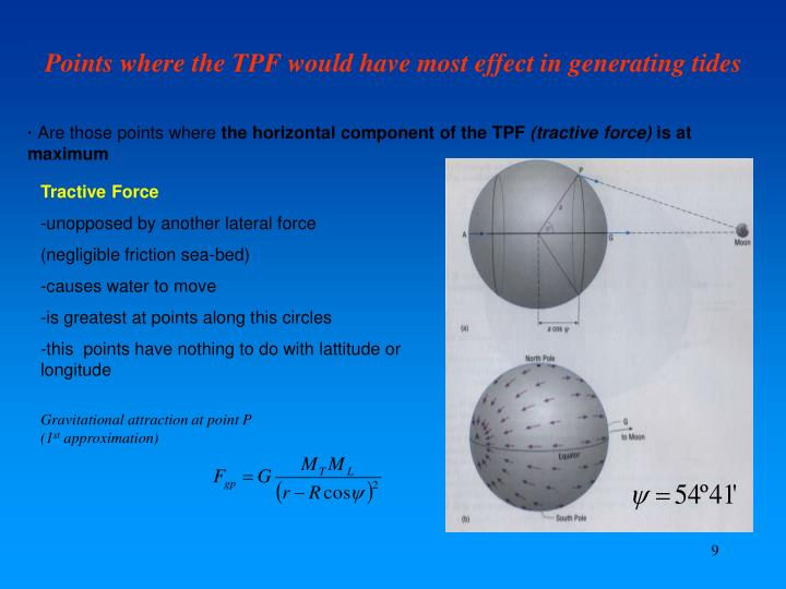 Points where the TPF would have most effect in generating tides
