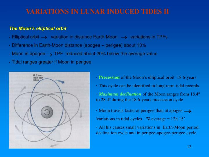 VARIATIONS IN LUNAR INDUCED TIDES II