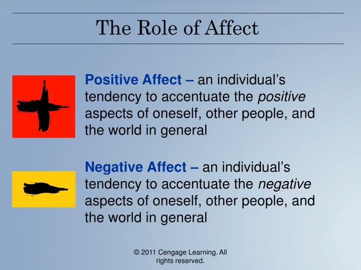 The Role of Affect