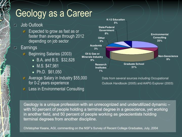 Geology as a Career