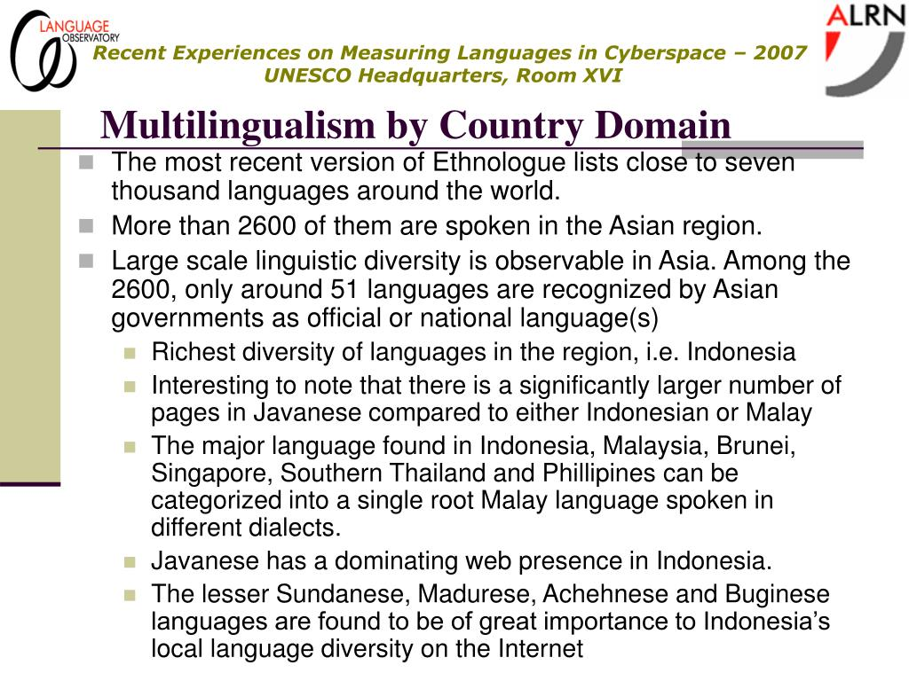 Multilingualism by Country Domain