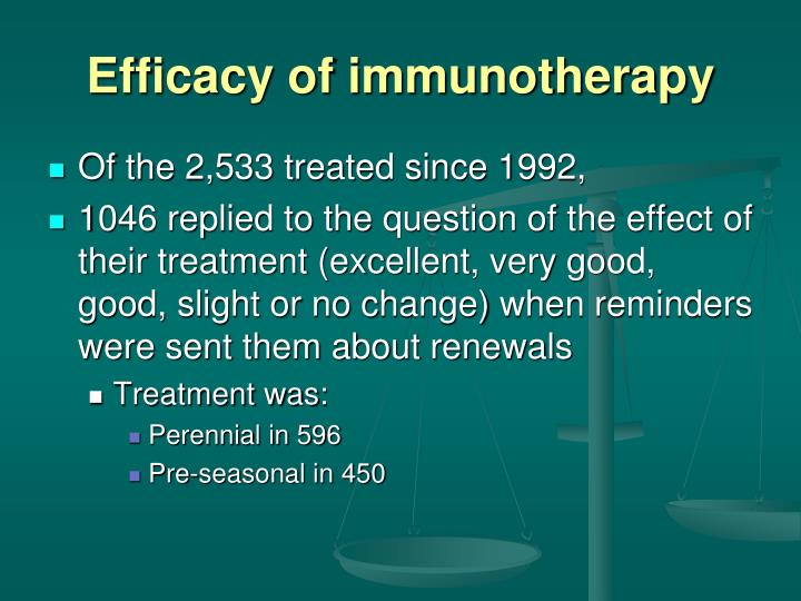 Efficacy of immunotherapy