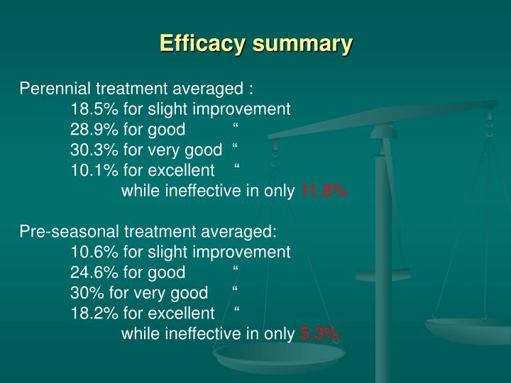 Efficacy summary