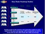 navy radar roadmap studies