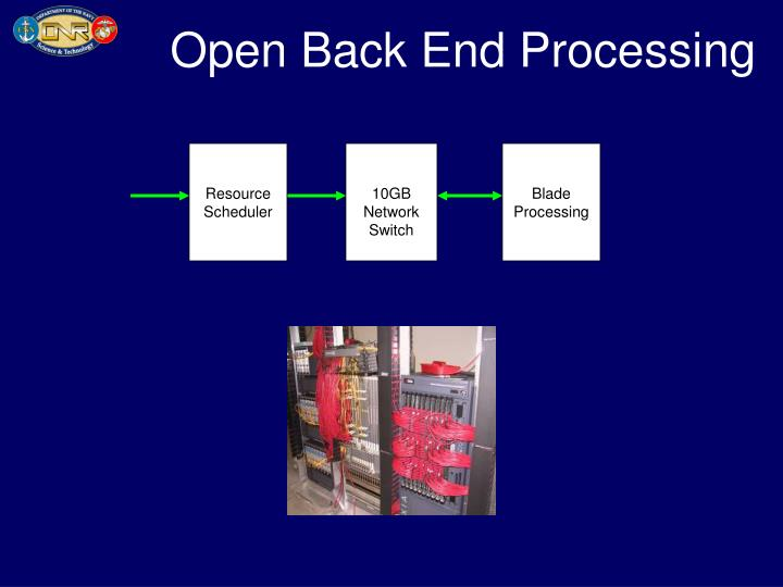 Open Back End Processing
