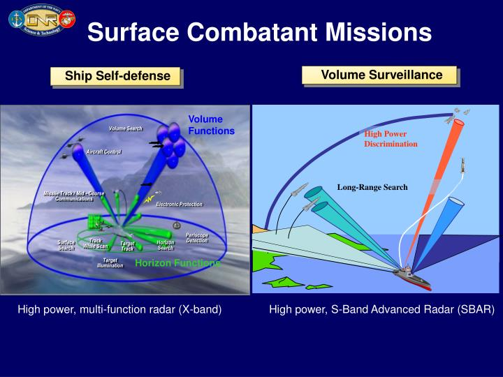 Surface Combatant Missions