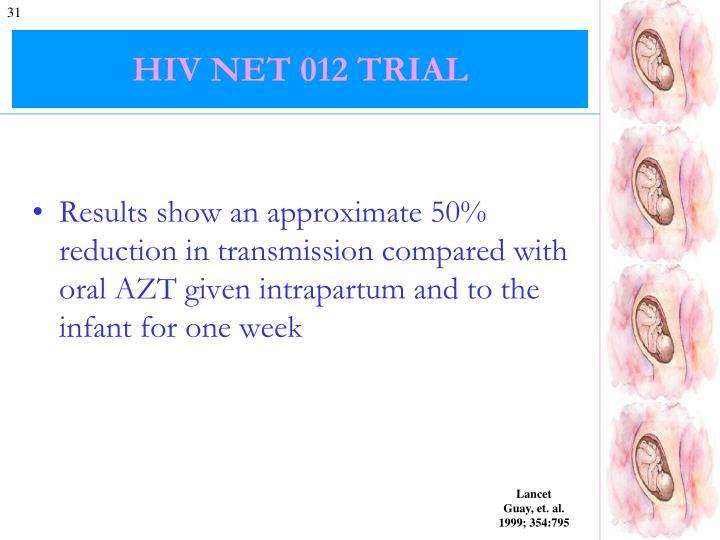 HIV NET 012 TRIAL