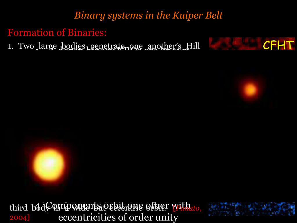 Binary systems in the Kuiper Belt