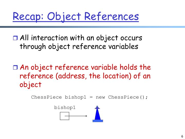 Recap: Object References