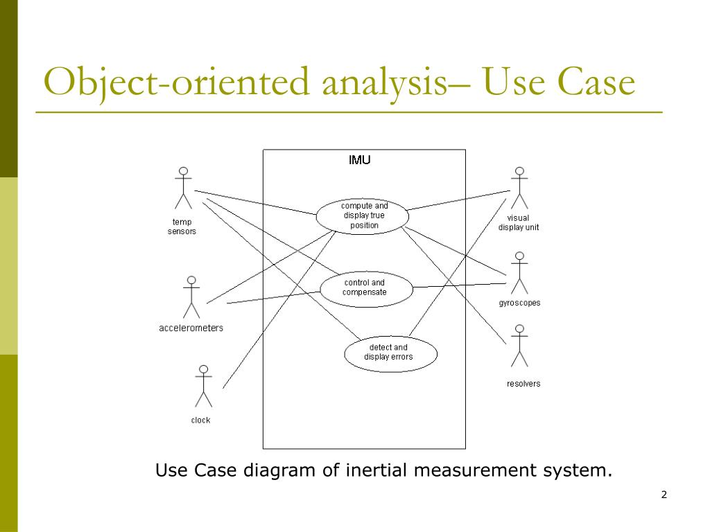 Object-oriented analysis– Use Case