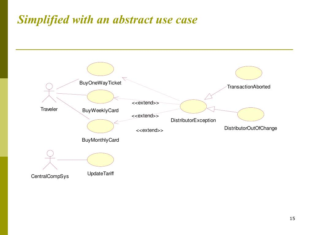 Simplified with an abstract use case