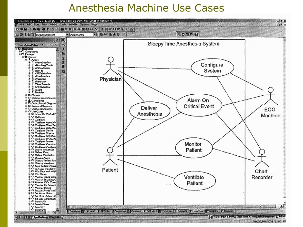 Anesthesia Machine Use Cases