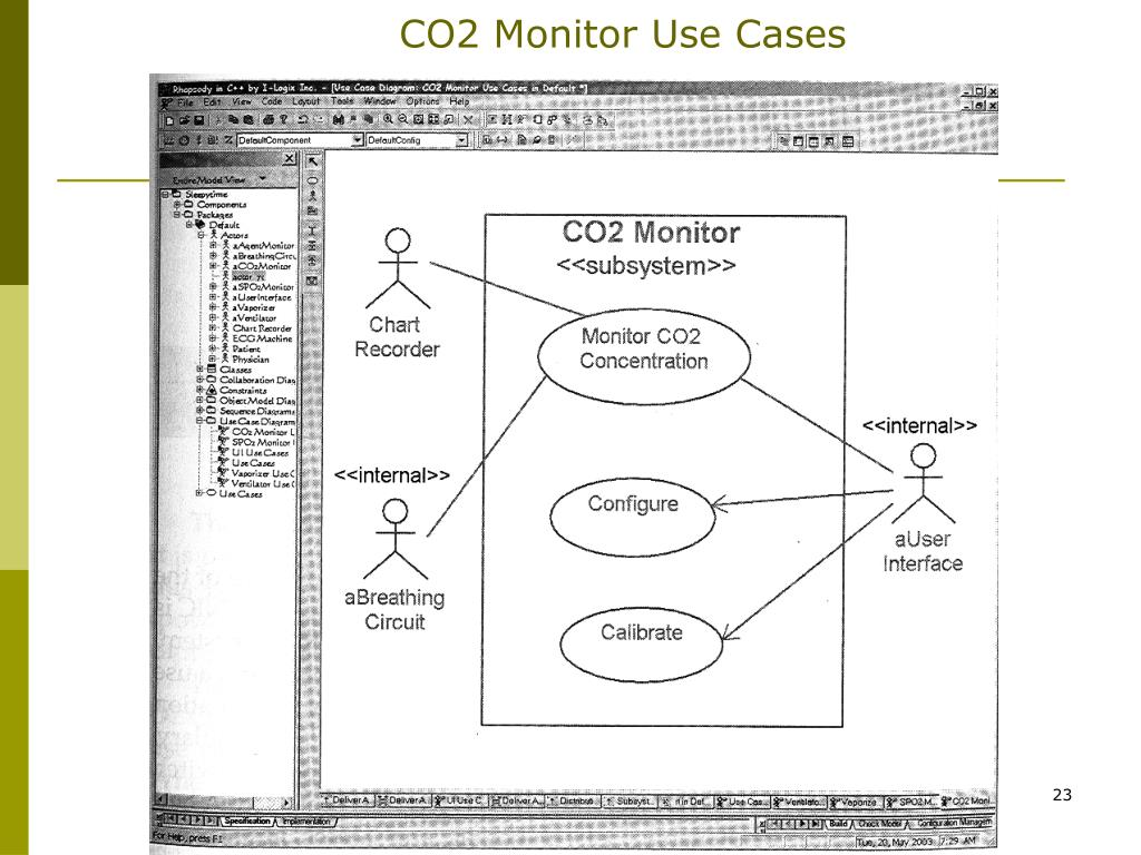 CO2 Monitor Use Cases