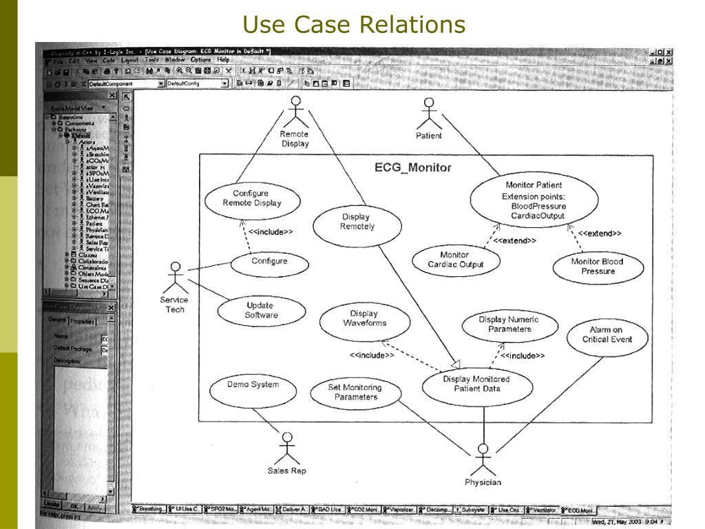 Use Case Relations