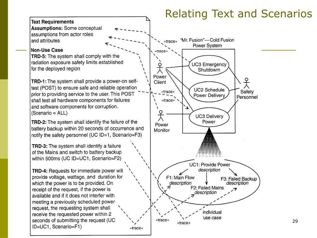 Relating Text and Scenarios