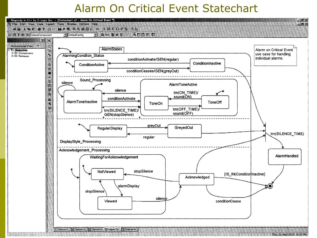 Alarm On Critical Event Statechart