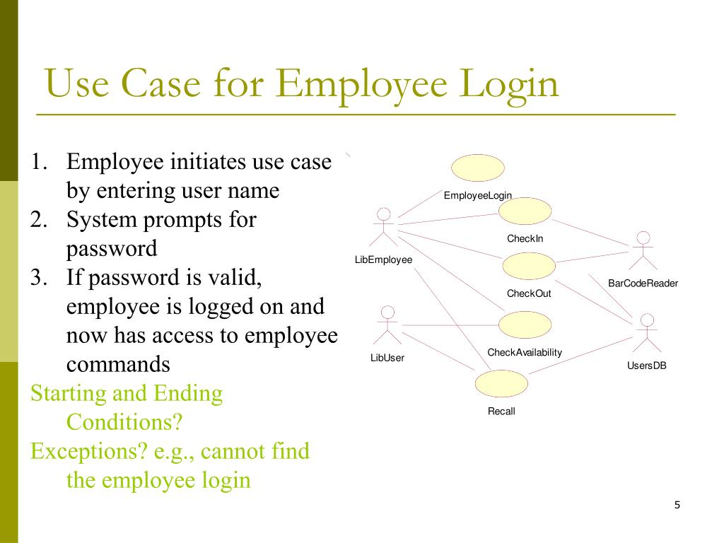 Use Case for Employee Login
