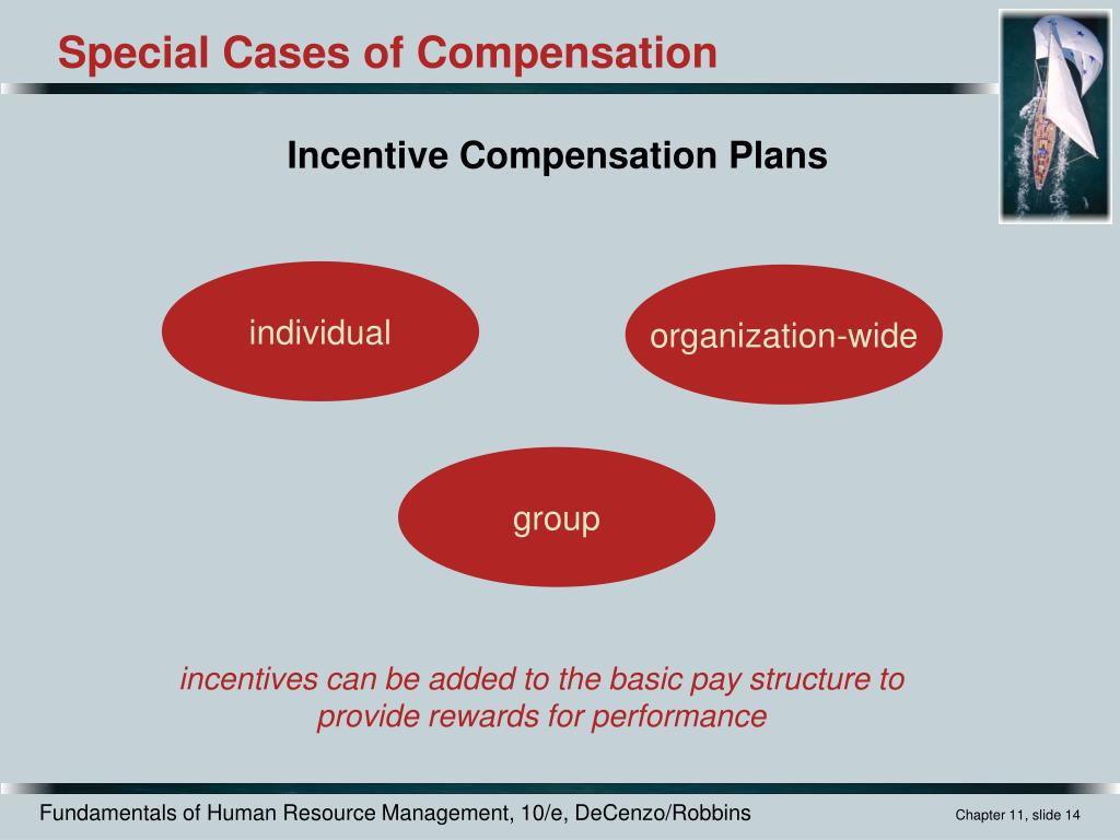 thesis on compensation management Compensation management write a six to eight (6-8) page paper in which you: 1) briefly describe the company you researched, its compensation strategy, best practices they are applying, and compensation-related challenges they are facing.