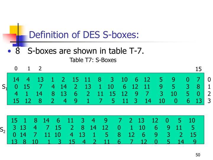 Definition of DES S-boxes: