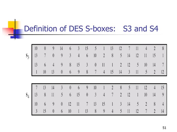 Definition of DES S-boxes:   S3 and S4