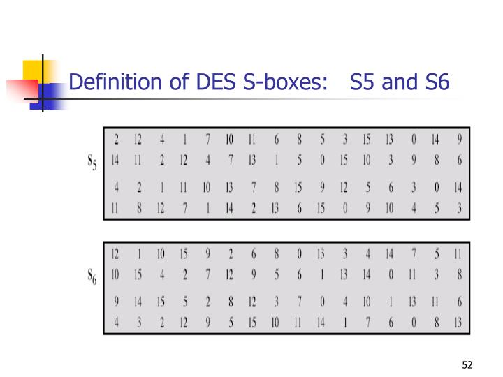 Definition of DES S-boxes:   S5 and S6