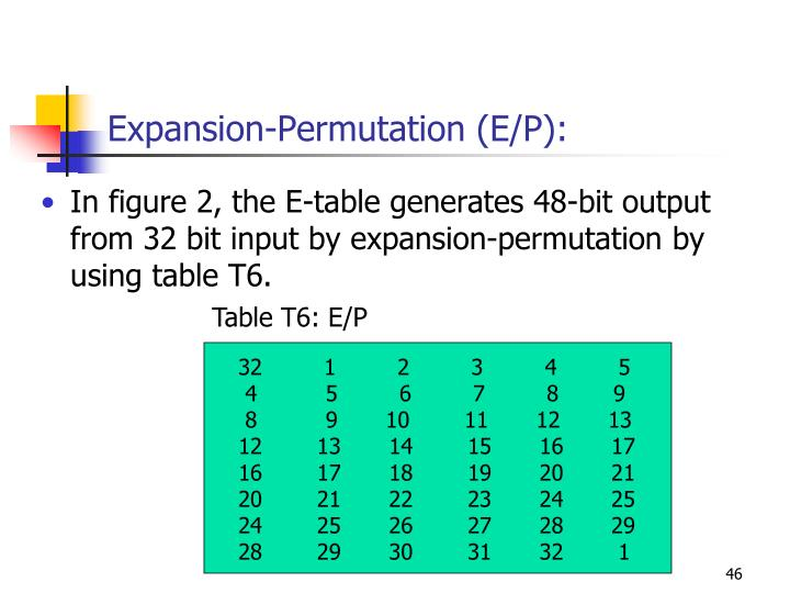 Expansion-Permutation (E/P):
