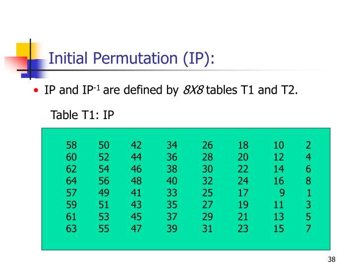 Initial Permutation (IP):