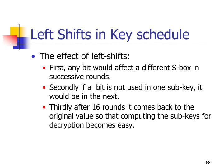 Left Shifts in Key schedule
