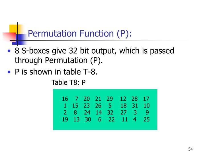 Permutation Function (P):