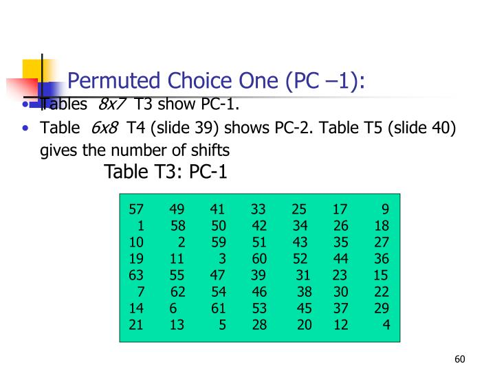 Permuted Choice One (PC –1):