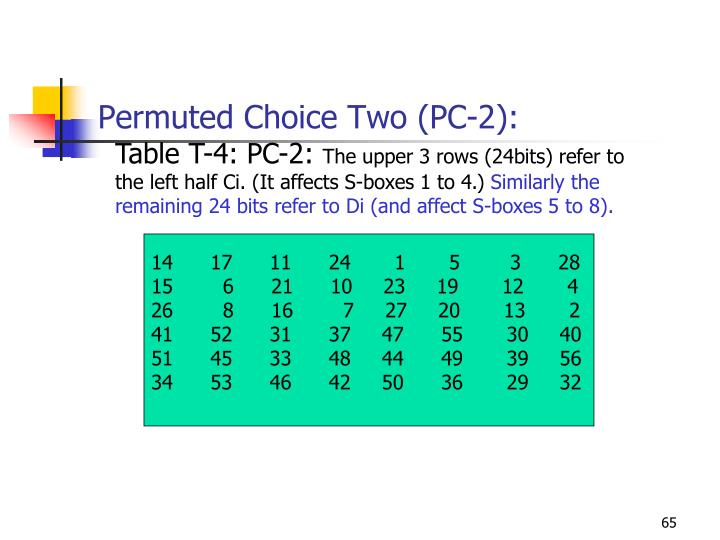 Permuted Choice Two (PC-2):