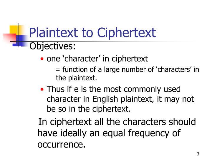 Plaintext to Ciphertext
