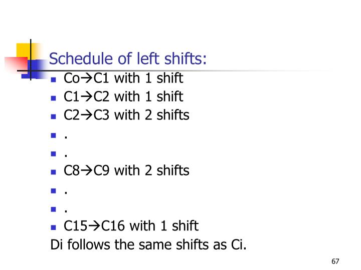 Schedule of left shifts: