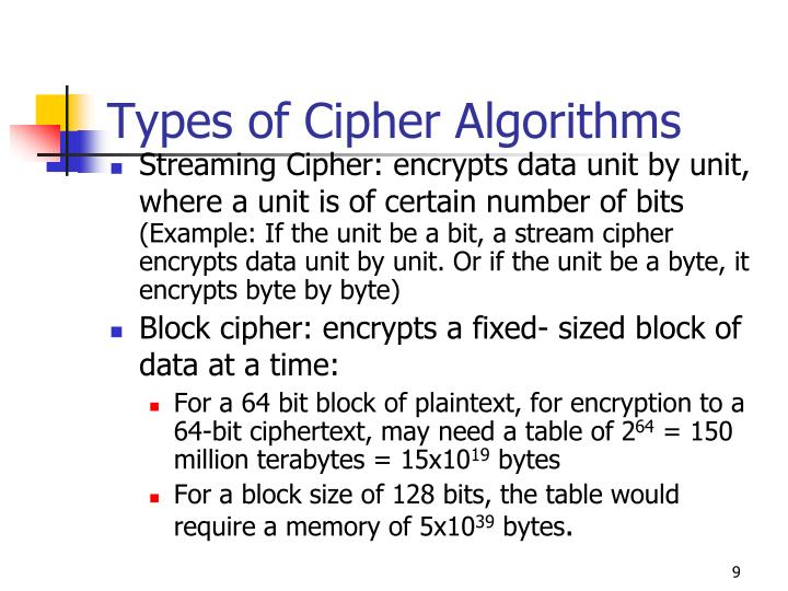 Types of Cipher Algorithms