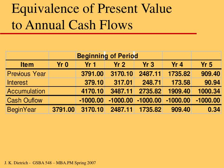Equivalence of Present Value