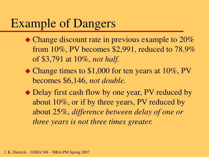 Example of Dangers