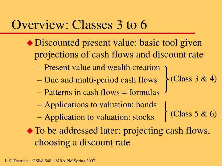 Overview classes 3 to 6