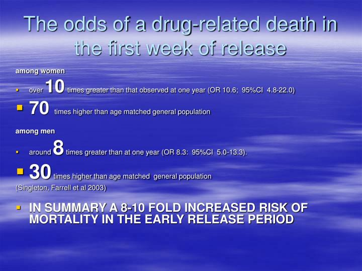 The odds of a drug-related death in the first week of release