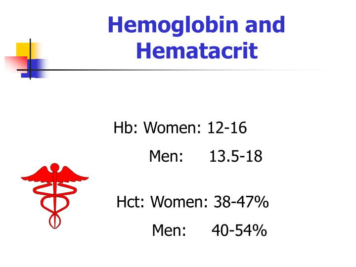 Hemoglobin and Hematacrit