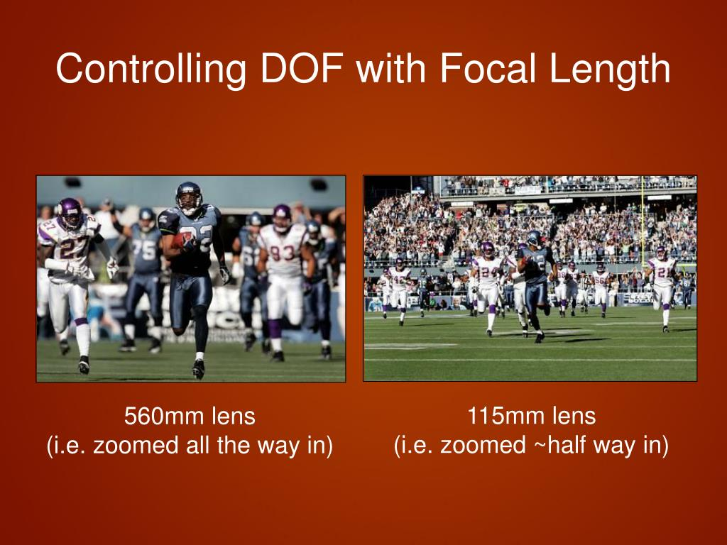 Controlling DOF with Focal Length