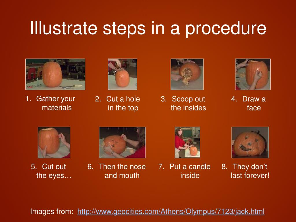 Illustrate steps in a procedure