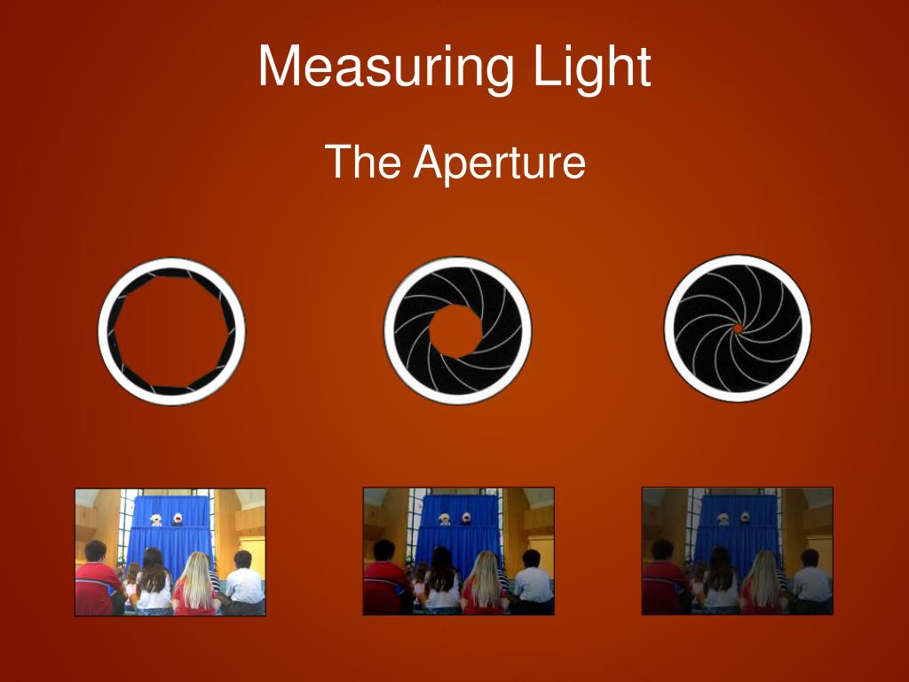 Measuring Light