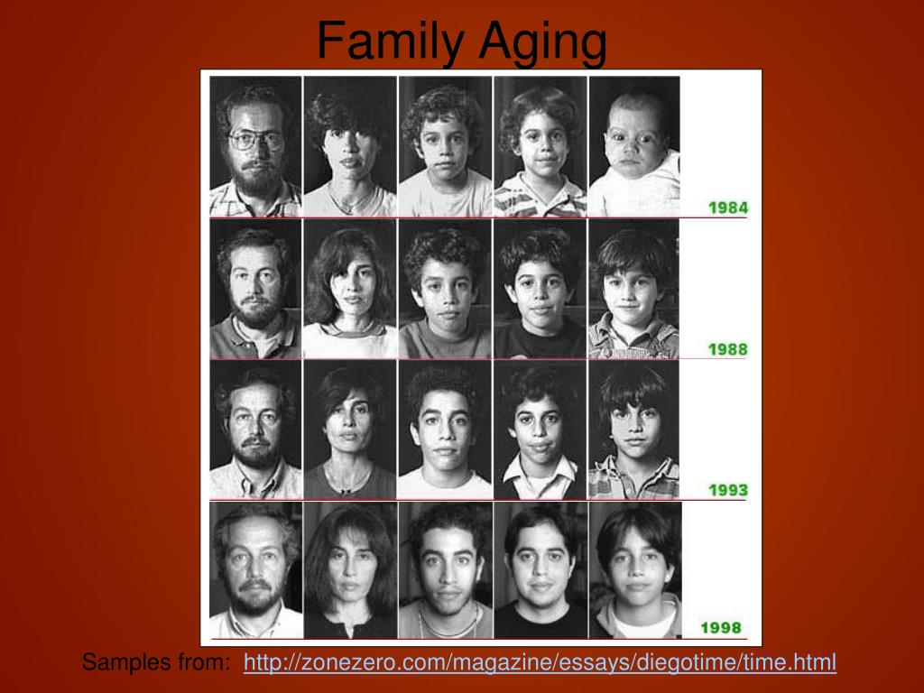 Family Aging