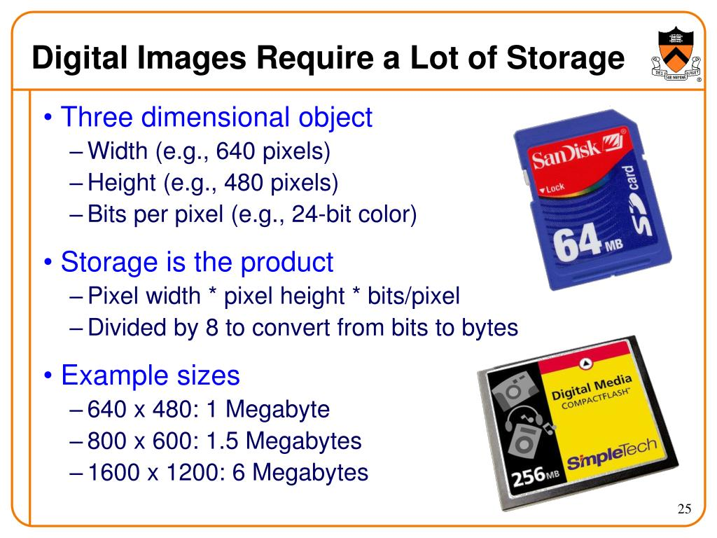Digital Images Require a Lot of Storage