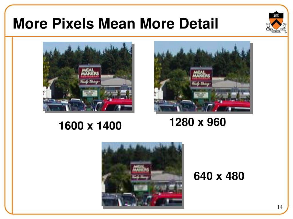 More Pixels Mean More Detail